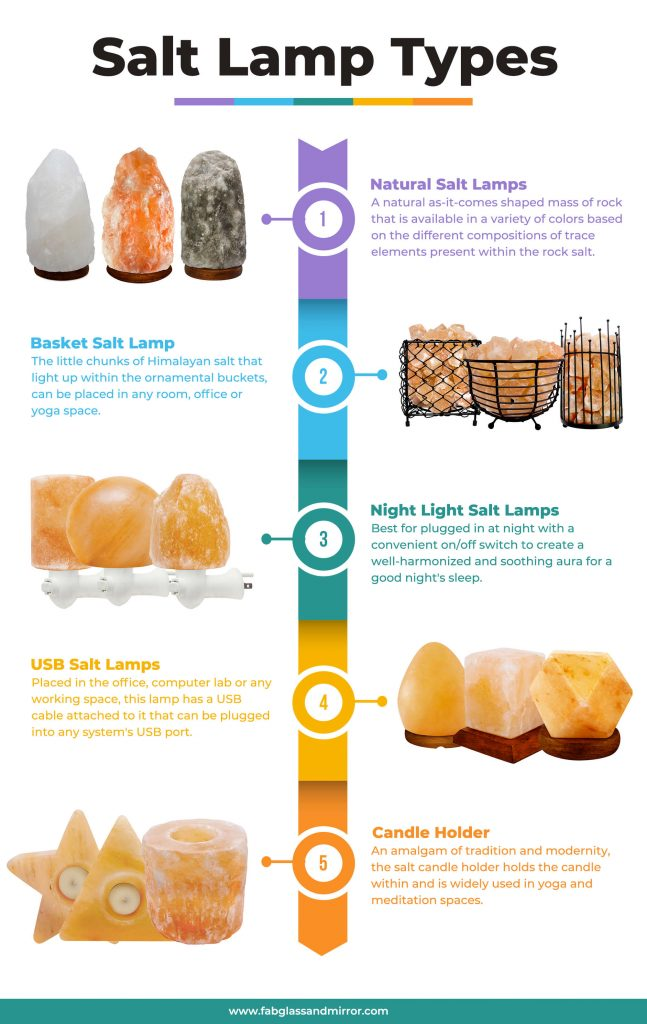 4 Benefits of Using Himalayan Salt Lamps In Your Home